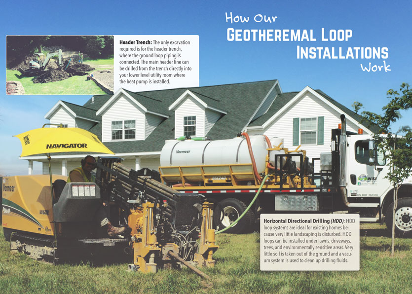 How Geothermal Loop Installations Work